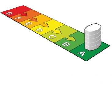 EnergielabelA